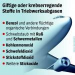 Giftige-Stoffe-Spiegel9-2012