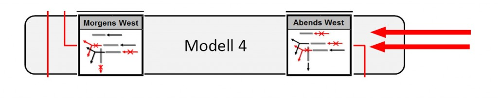 Modell4